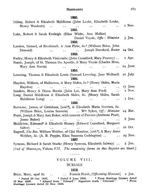 The Registers of Plymtree page 183 - click to open larger version in a new window