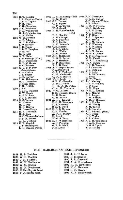 Marlborough College Register, 1843-1933 page 752 - click to open larger version in a new window