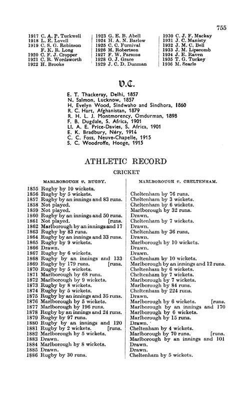 Marlborough College Register, 1843-1933 page 755 - click to open larger version in a new window