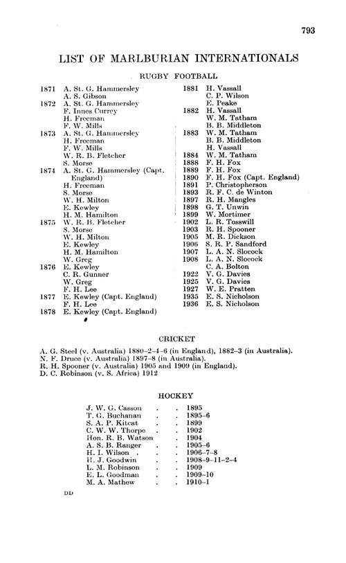 Marlborough College Register, 1843-1933 page 793 - click to open larger version in a new window