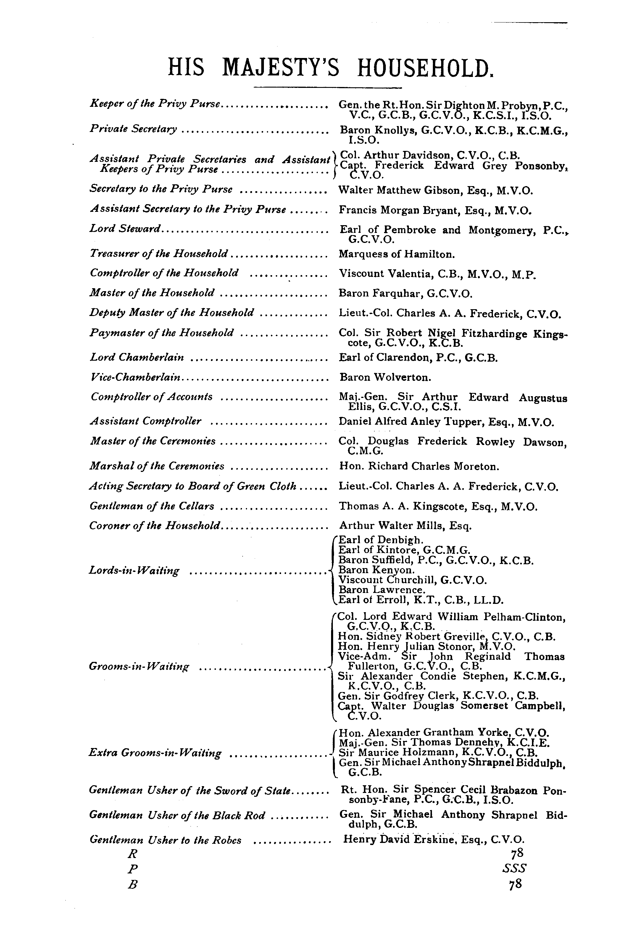 Debrett's Peerage, Baronetage, Knightage and Companionage, 1904 page 1233 - click to open larger version in a new window