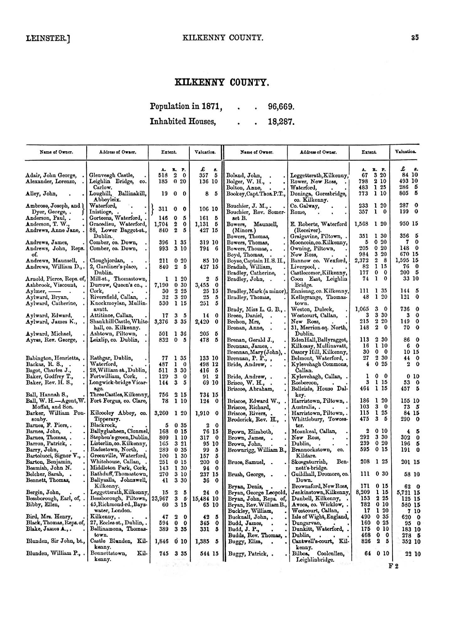 Return of Owners of Land, 1876 page 35 - click to open larger version in a new window