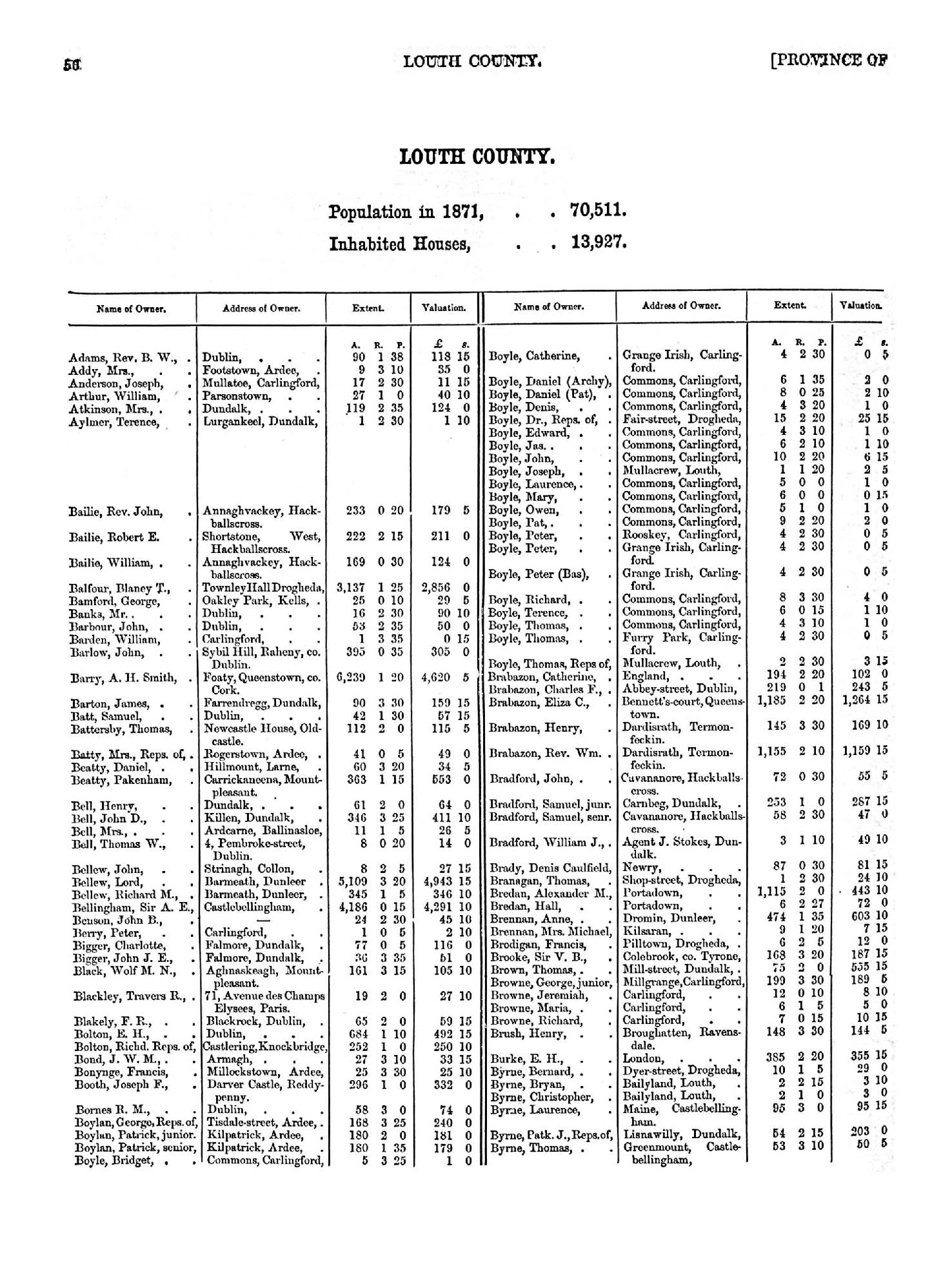 Return of Owners of Land, 1876 page 56 - click to open larger version in a new window