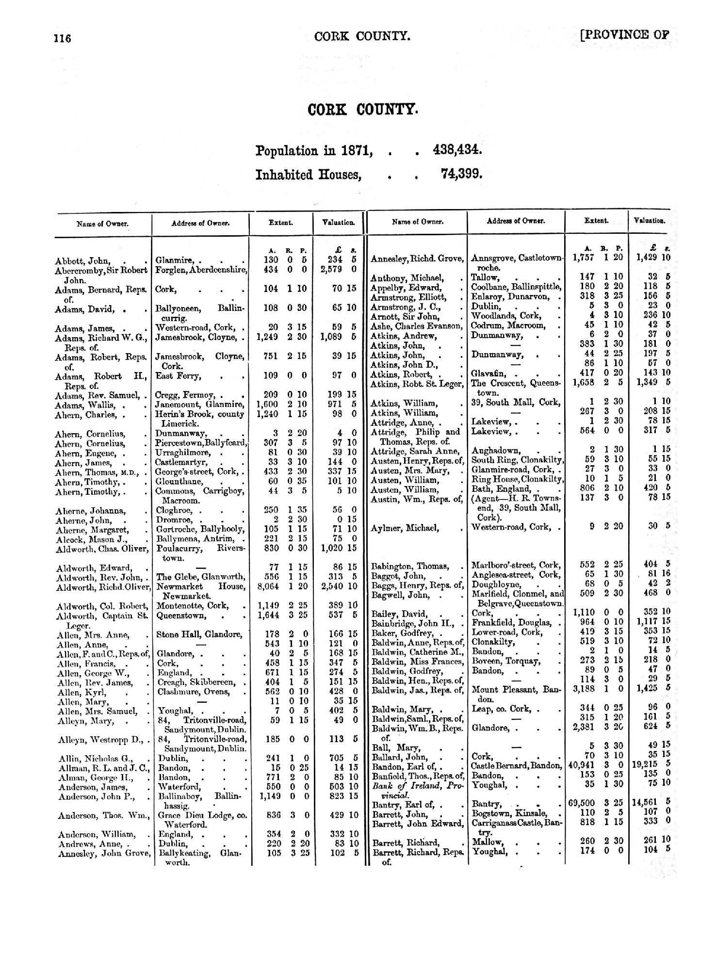 Return of Owners of Land, 1876 page 116 - click to open larger version in a new window